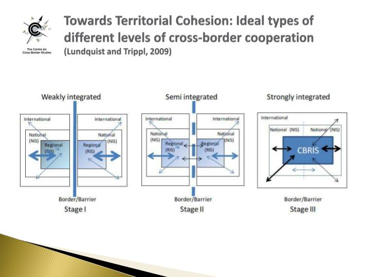 Towards Territorial Cohesion: Ideal types of different levels of cross-border cooperation