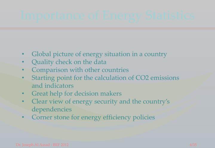 Importance of Energy Statistics
