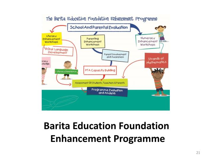 Barita Education Foundation
