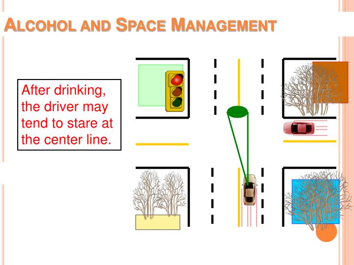 Alcohol and Space Management