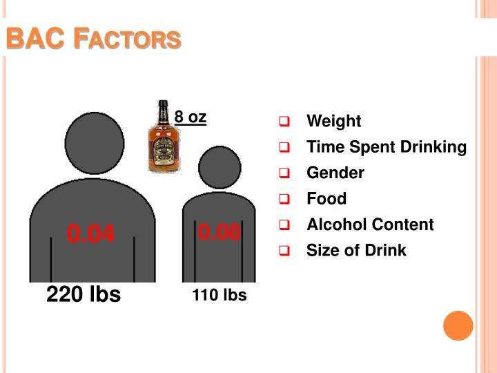 BAC Factors