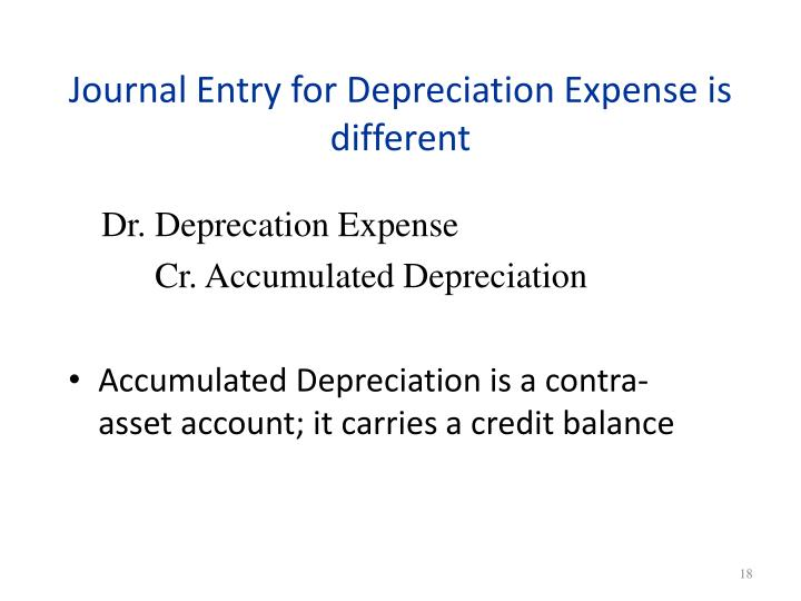 Journal Entry for Depreciation Expense is different