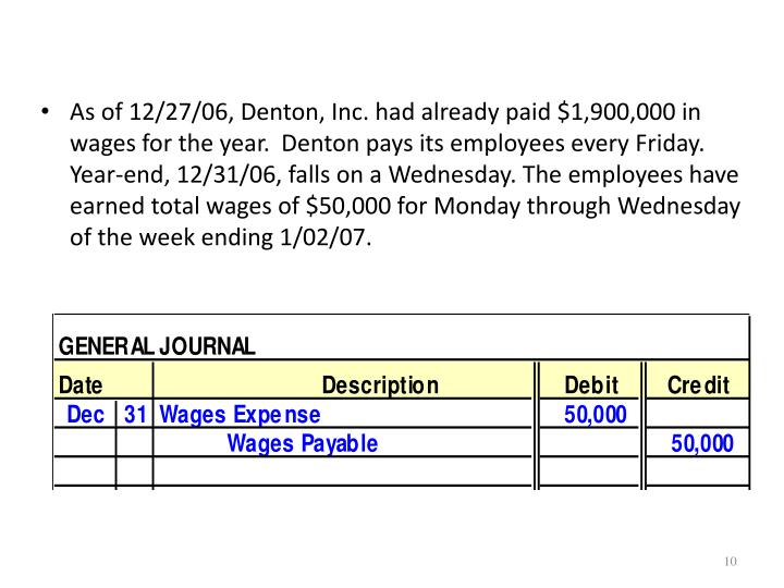 As of 12/27/06, Denton, Inc. had already paid $1,900,000 in wages for the year.  Denton pays its employees every Friday.  Year-end, 12/31/06, falls on a Wednesday. The employees have earned total wages of $50,000 for Monday through Wednesday of the week ending 1/02/07.