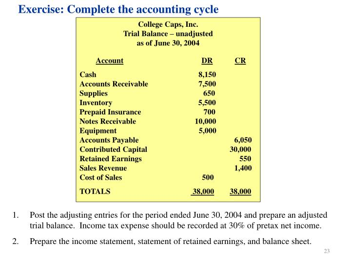 Exercise: Complete the accounting cycle
