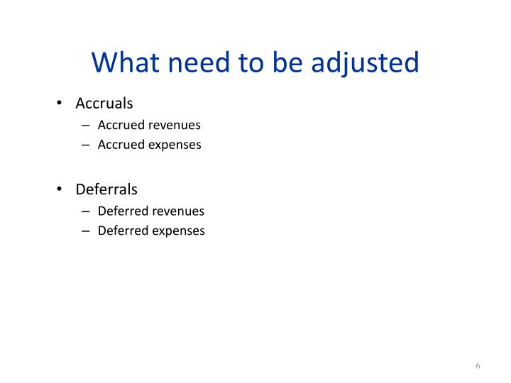 What need to be adjusted