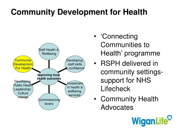 Community Development for Health