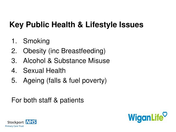Key Public Health & Lifestyle Issues