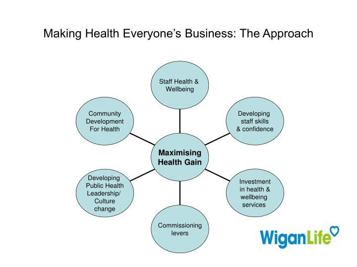 Making health everyone s business the approach