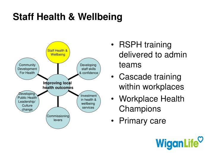 Staff Health & Wellbeing