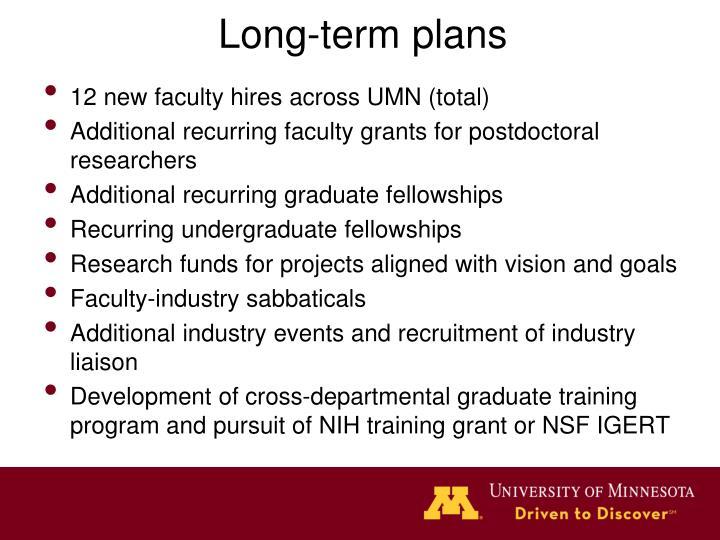 Long-term plans
