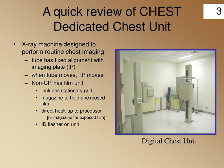 A quick review of CHEST
