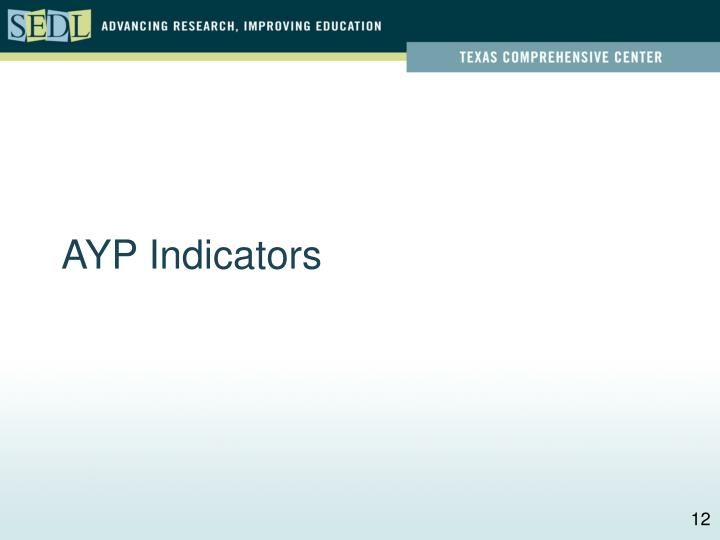 AYP Indicators