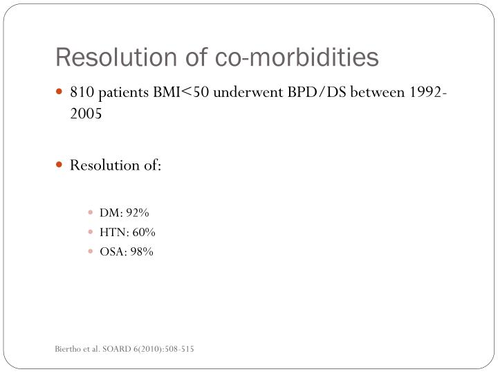 Resolution of co-morbidities