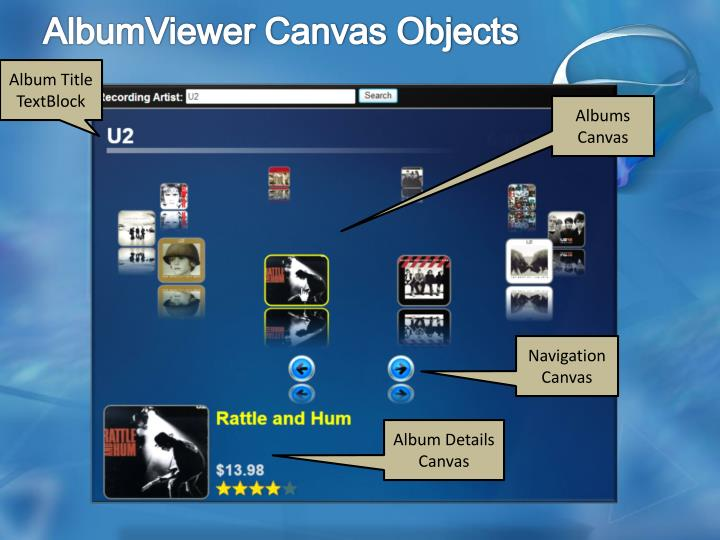 AlbumViewer Canvas Objects