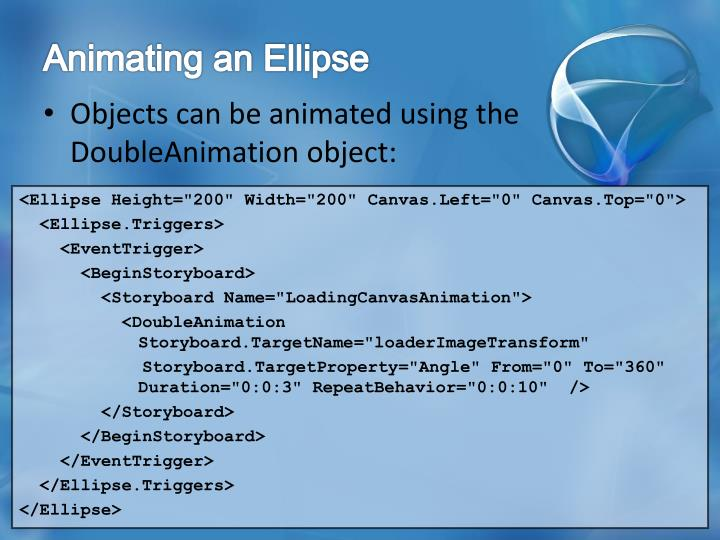 Animating an Ellipse