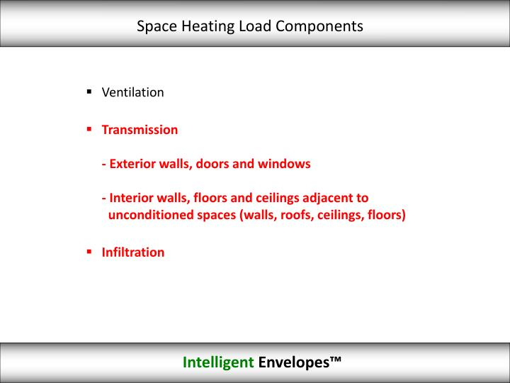 Space Heating Load Components