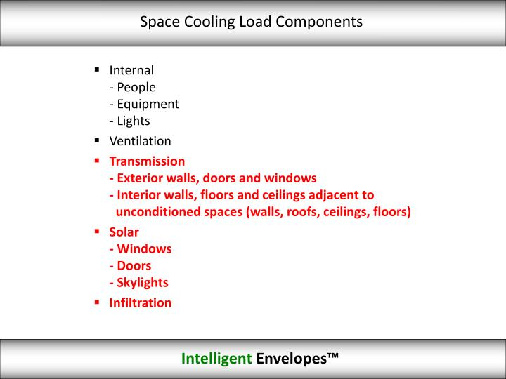 Space Cooling Load Components