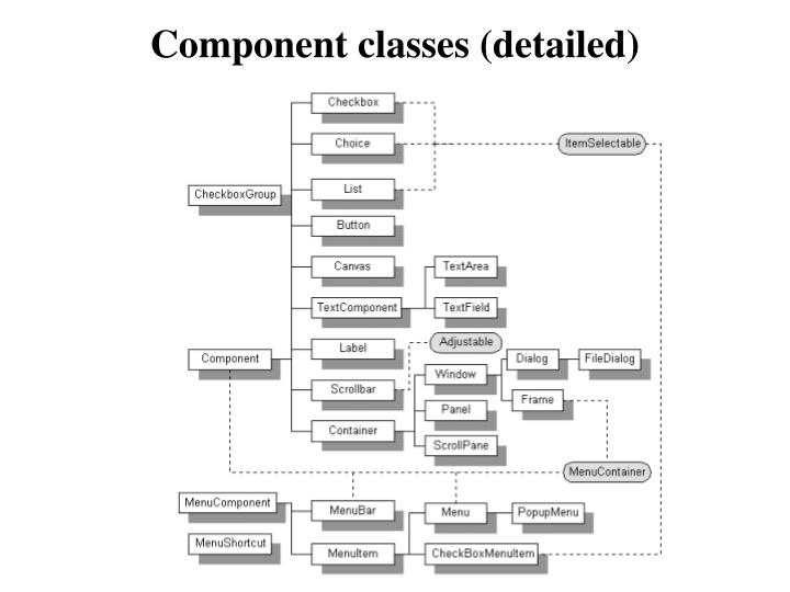 Component classes (detailed)