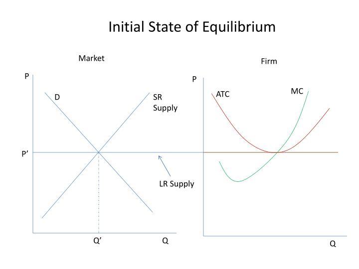 Initial State of Equilibrium