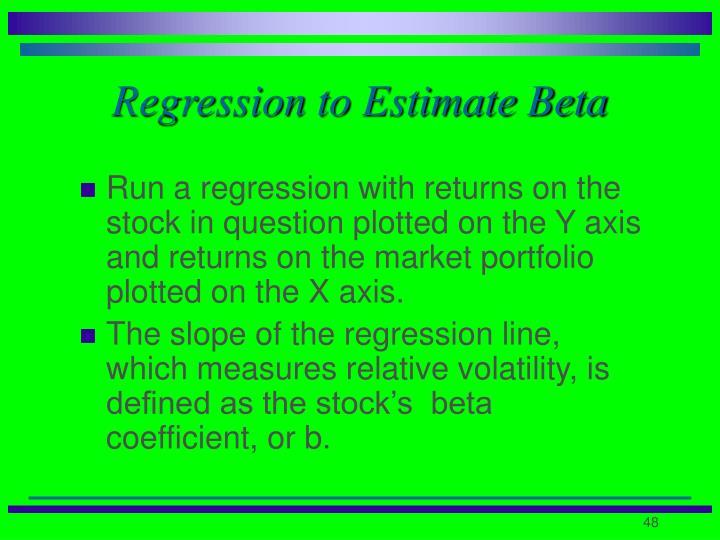Regression to Estimate Beta