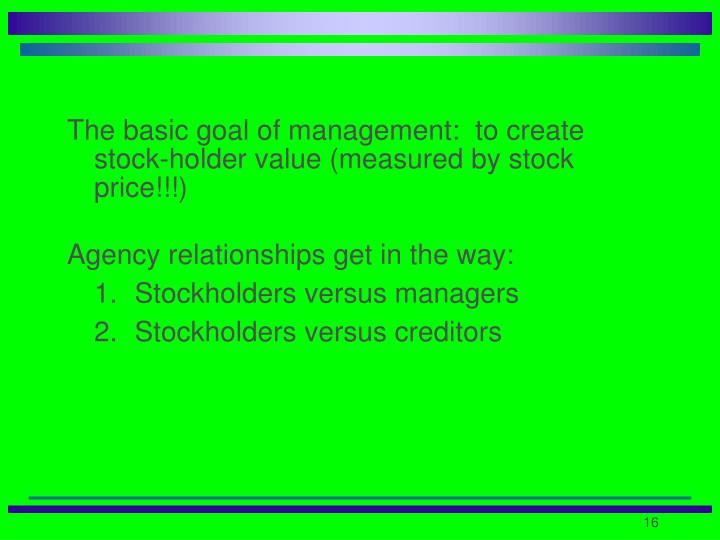 The basic goal of management:  to create stock-holder value (measured by stock price!!!)