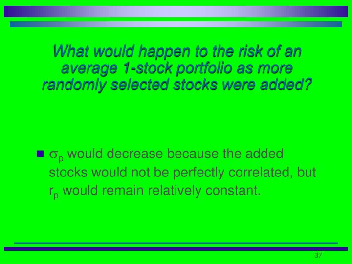 What would happen to the risk of an average 1-stock portfolio as more randomly selected stocks were added?