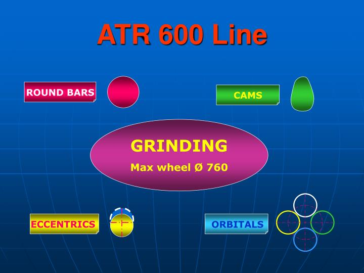 ATR 600 Line