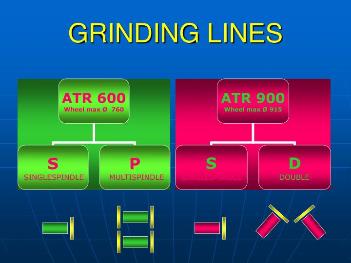 GRINDING LINES