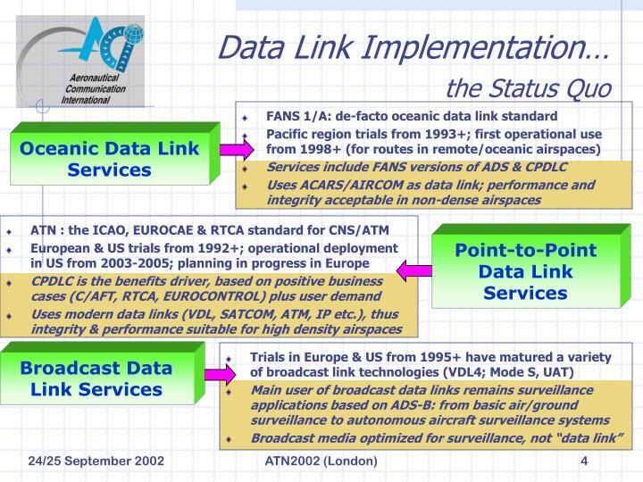 FANS 1/A: de-facto oceanic data link standard
