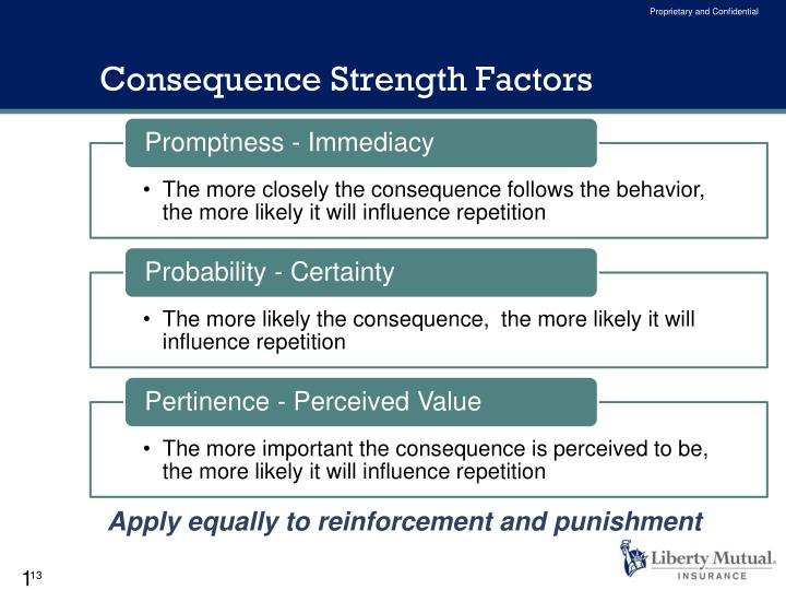 Consequence Strength Factors
