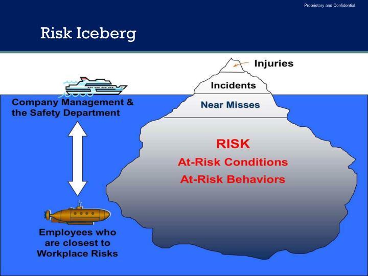 Risk Iceberg