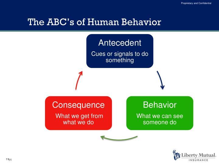 The ABC's of Human Behavior