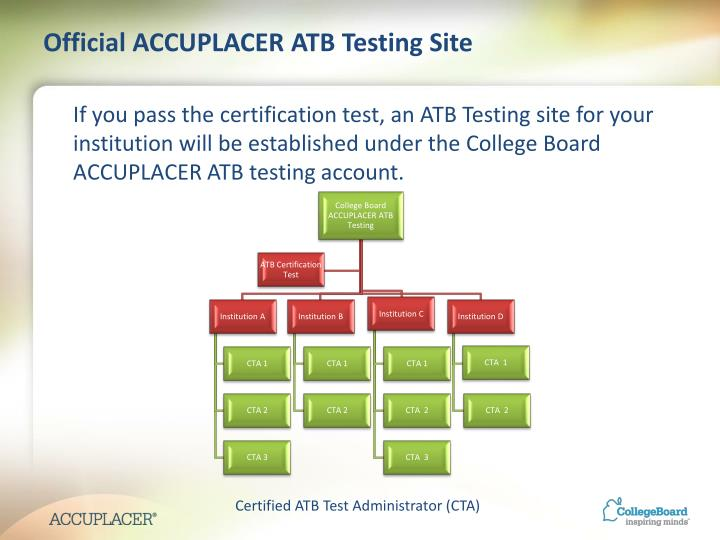Official ACCUPLACER ATB Testing Site