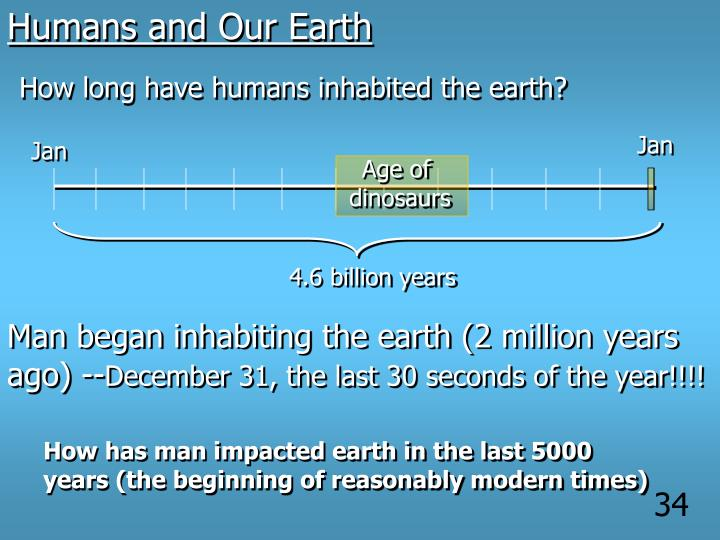 Humans and Our Earth