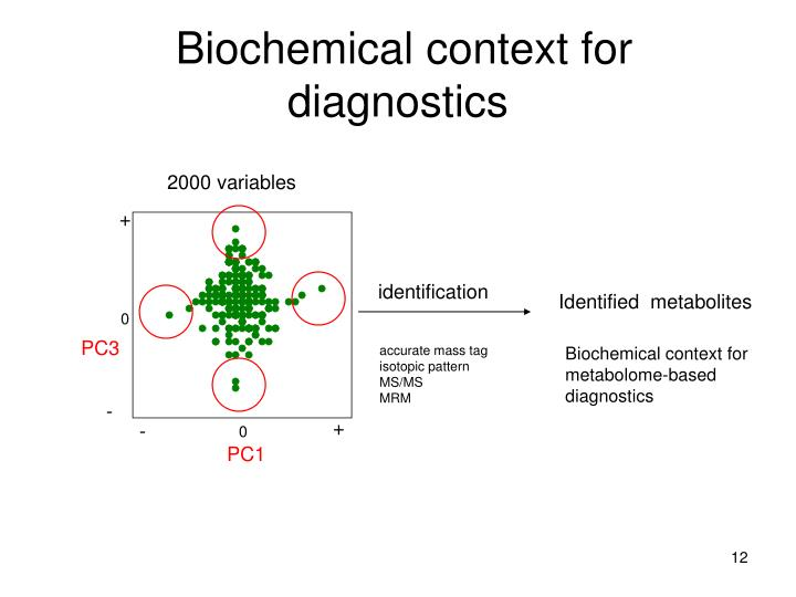 Biochemical context for diagnostics