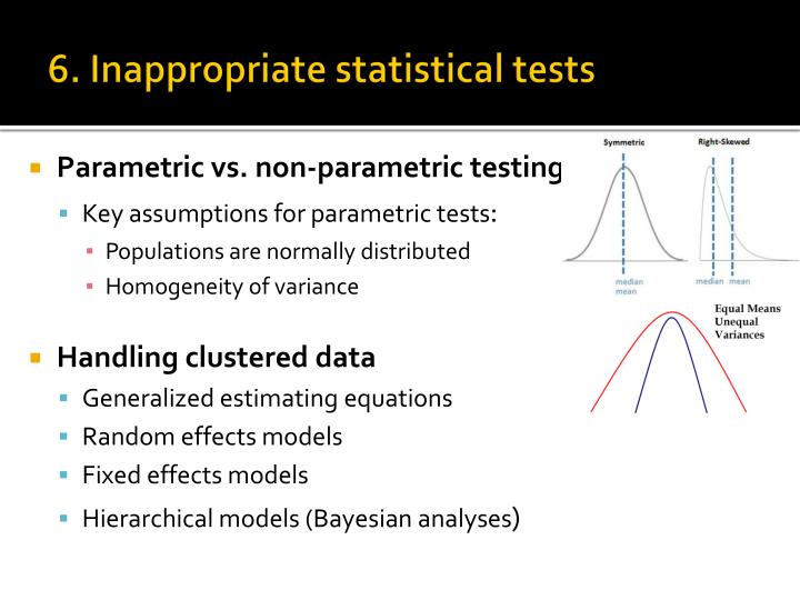 6. Inappropriate statistical tests