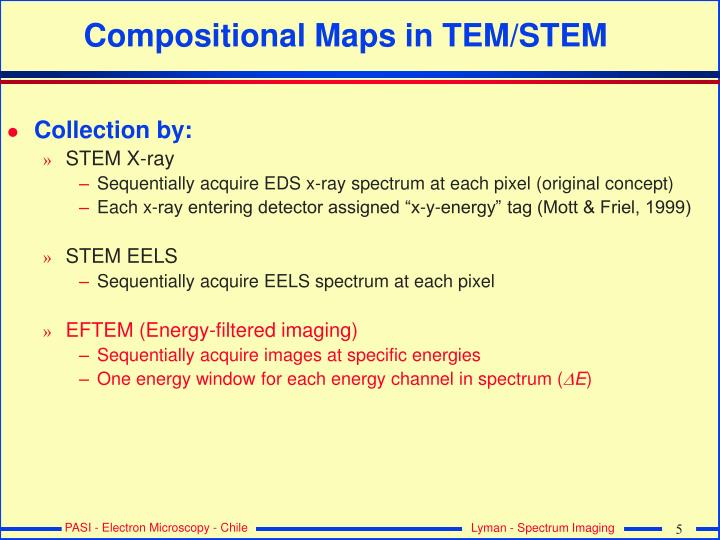 Compositional Maps in TEM/STEM