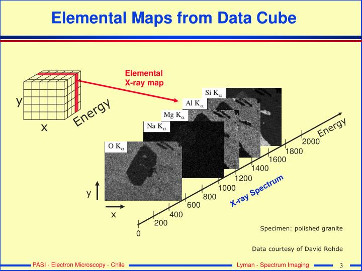 Elemental maps from data cube