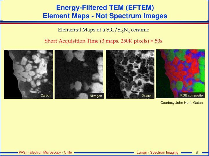 Energy-Filtered TEM (EFTEM)