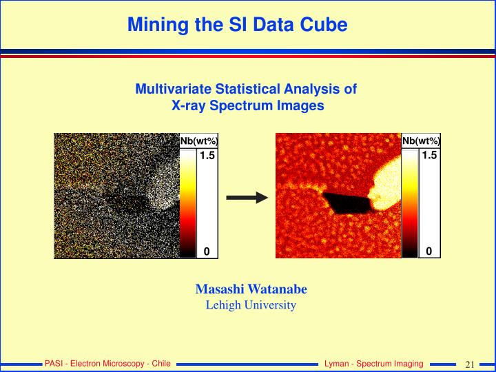 Mining the SI Data Cube