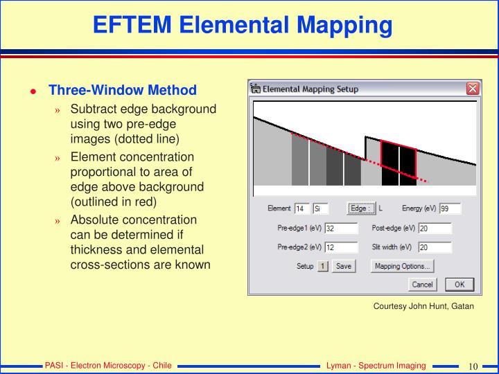 EFTEM Elemental Mapping