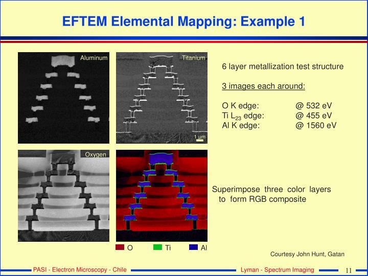 EFTEM Elemental Mapping: Example 1