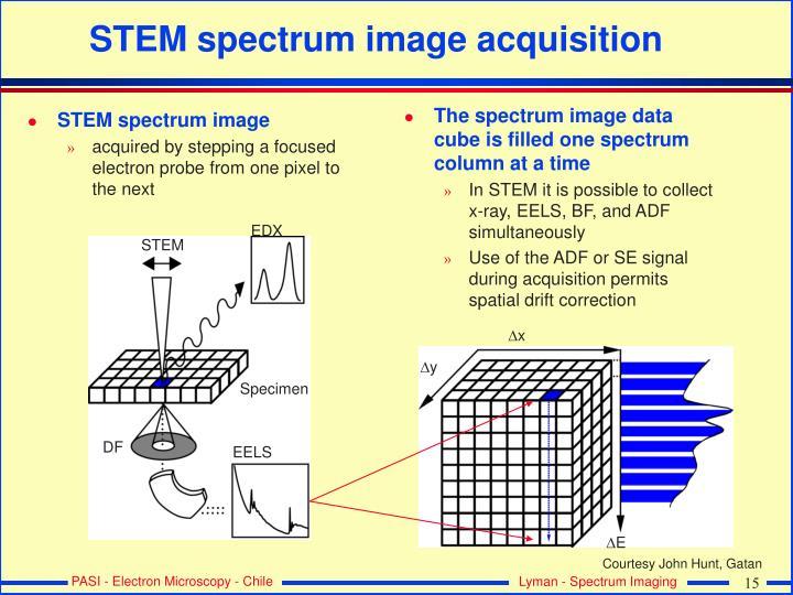 STEM spectrum image