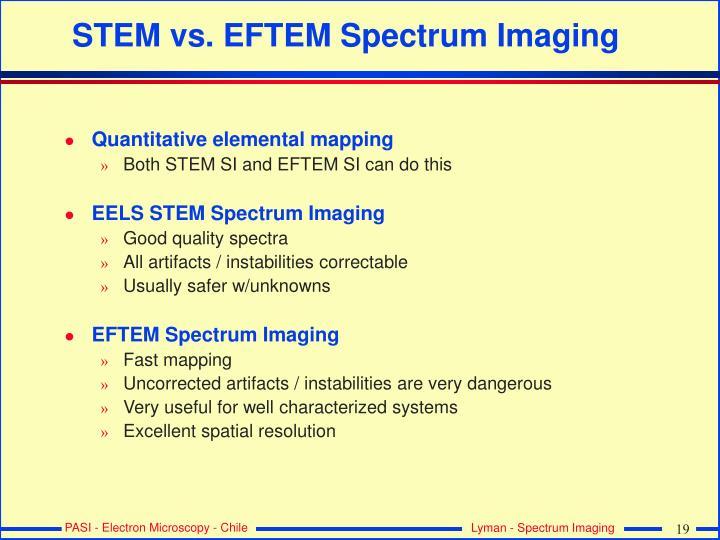 STEM vs. EFTEM Spectrum Imaging