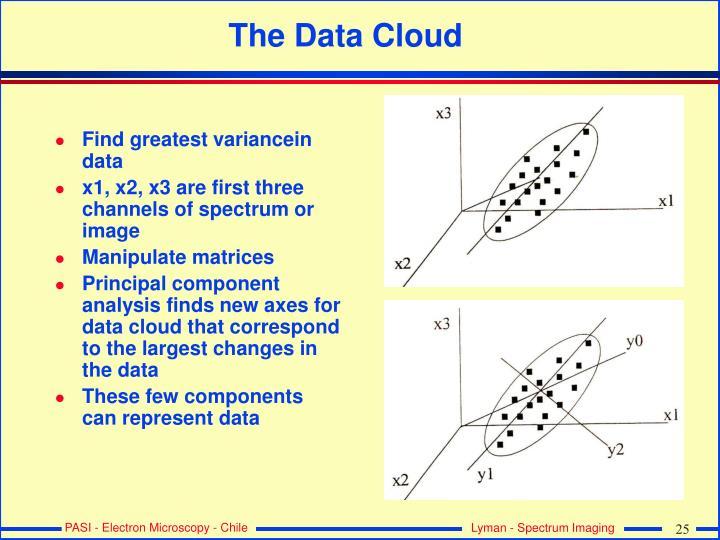The Data Cloud