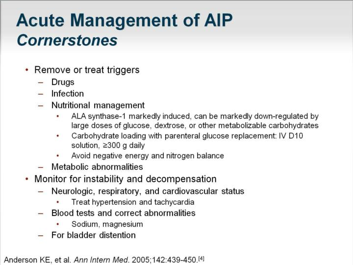 Acute Management of AIP