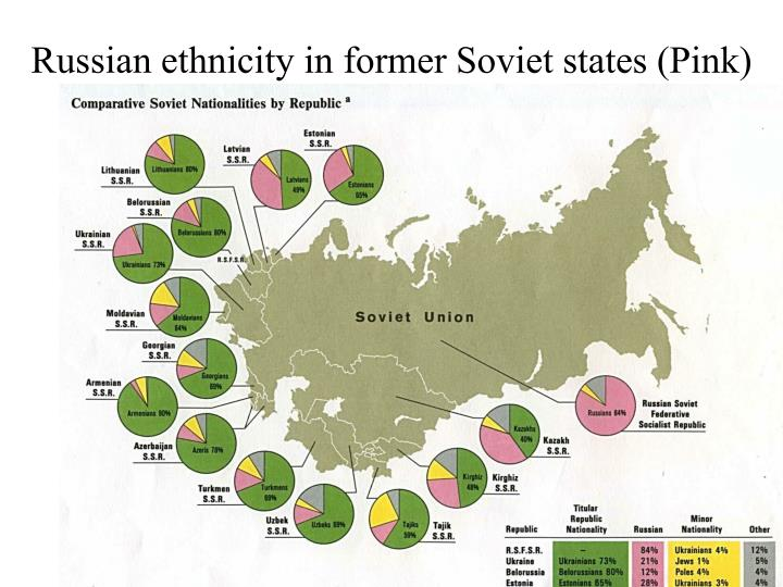 Russian ethnicity in former Soviet states (Pink)