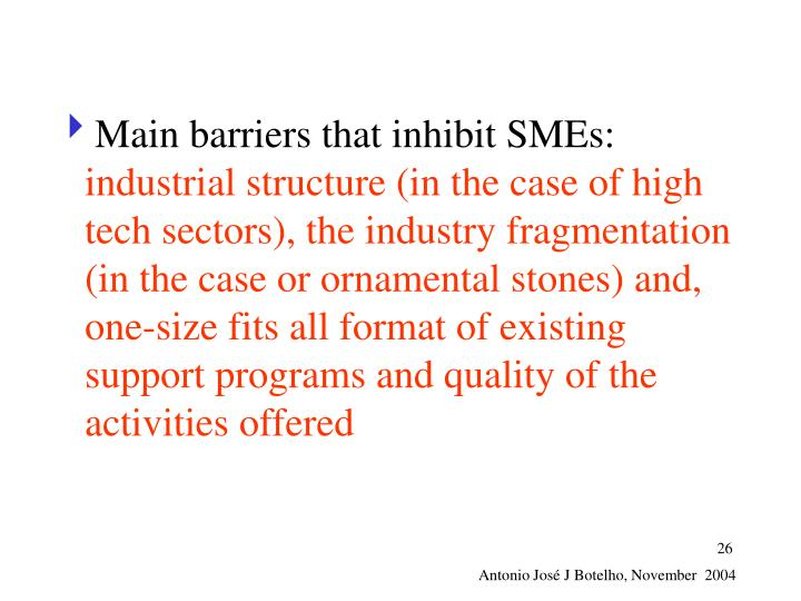 Main barriers that inhibit SMEs: