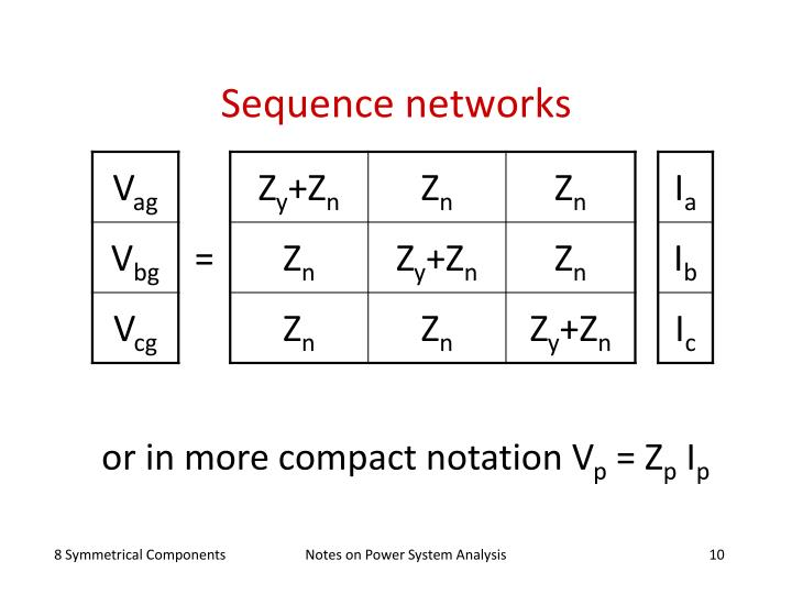 Sequence networks