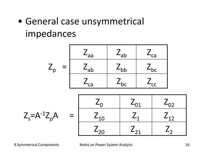 General case unsymmetrical impedances